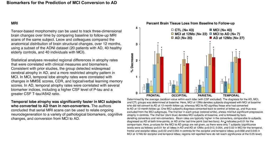 Alzheimers_Disease_Biomarkers