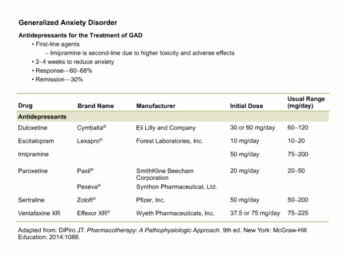 Anxiety_Disorders_Treatment